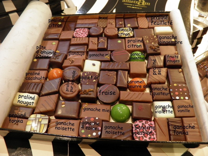 La composition des coffrets de chocolats assortis