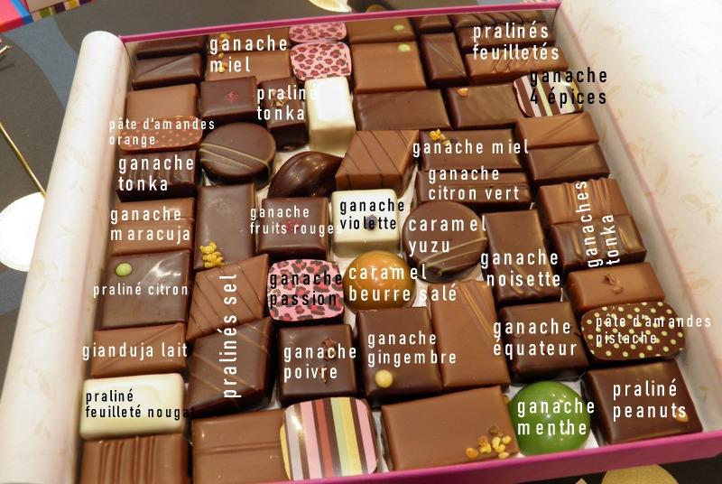 La composition des coffrets de chocolats assortis